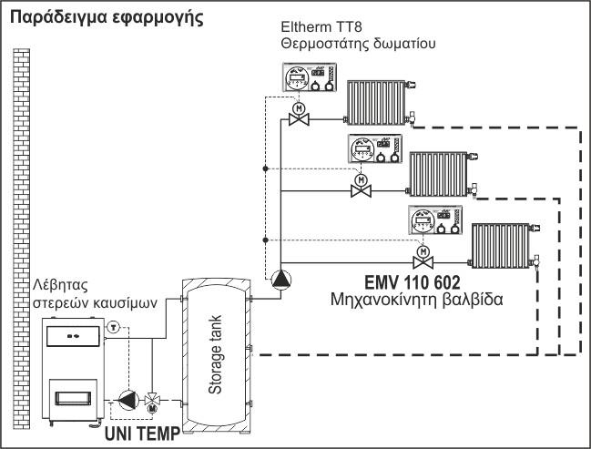 Ηλεκτροβάνα με ενσωματωμένο ρελέ EMV 110 602